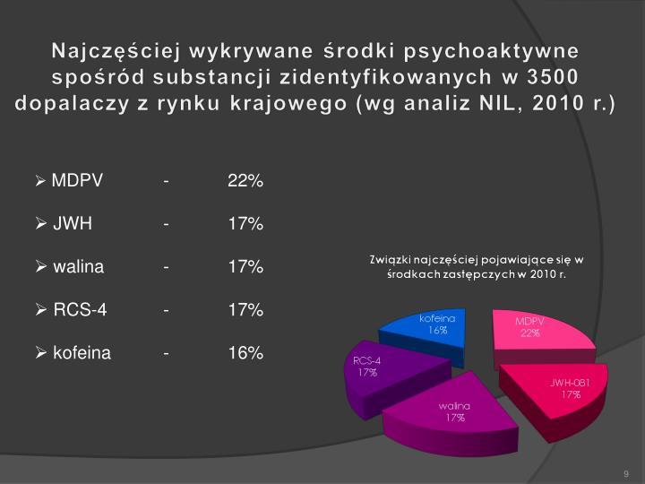 MDPV-22%