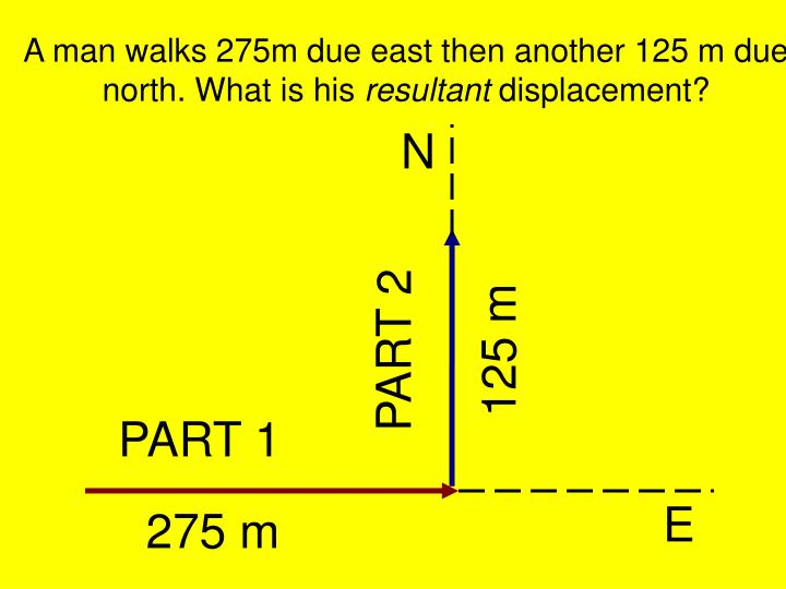A man walks 275m due east then another 125 m due north. What is his