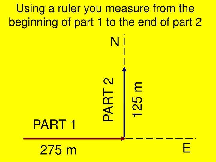 Using a ruler you measure from the beginning of part 1 to the end of part 2