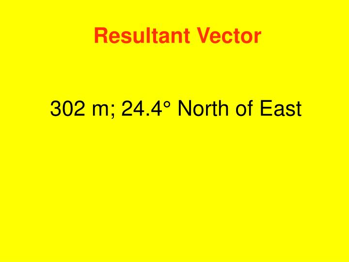 Resultant Vector