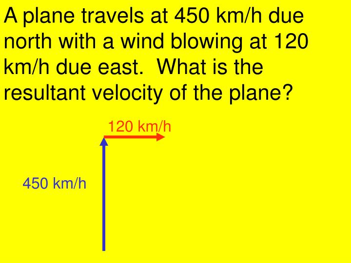 A plane travels at 450 km/h due north with a wind blowing at 120 km/h due east.  What is the resultant velocity of the plane?