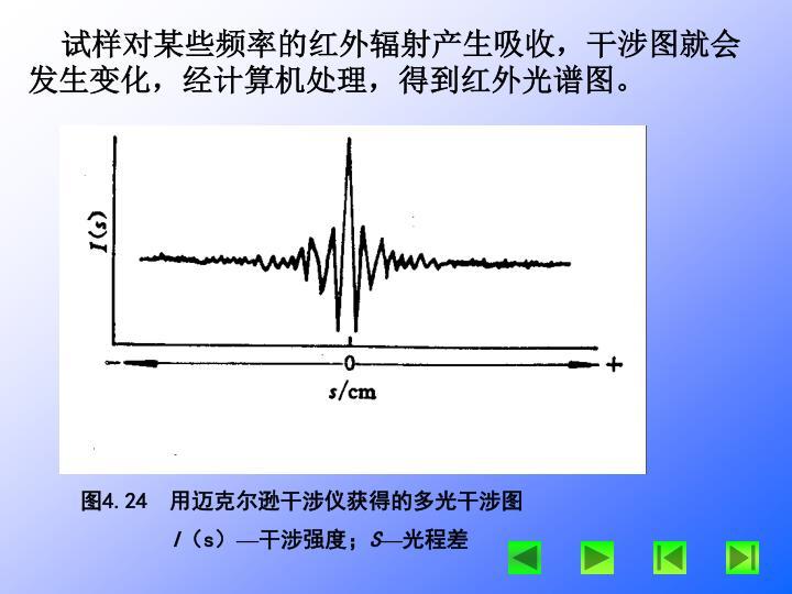 试样对某些频率的红外辐射产生吸收,干涉图就会发生变化,经计算机处理,得到红外光谱图。