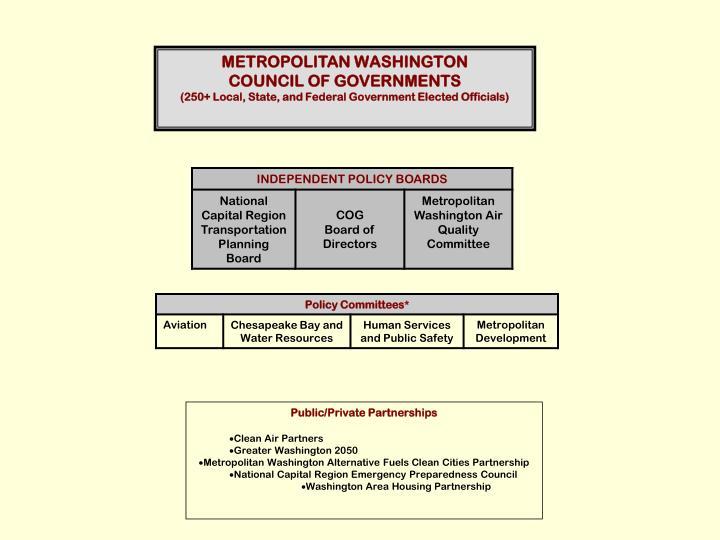 METROPOLITAN WASHINGTON