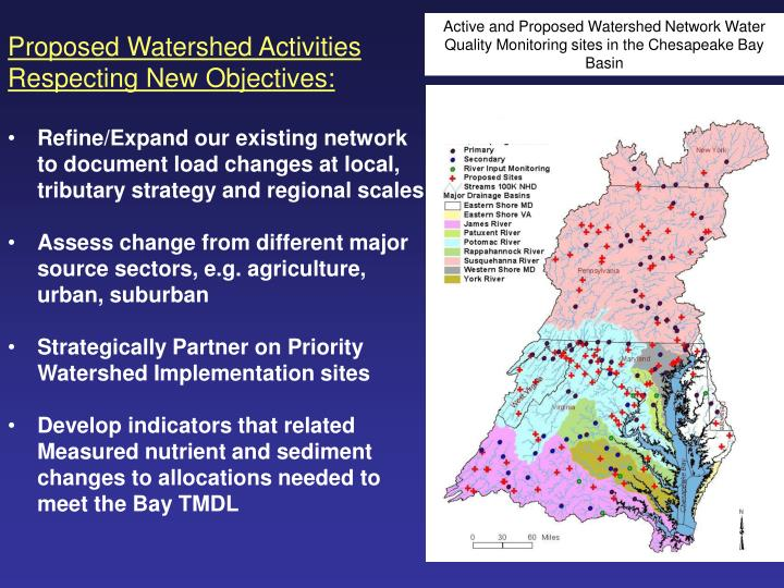 Proposed Watershed Activities