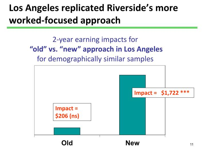 Los Angeles replicated Riverside's more worked-focused approach