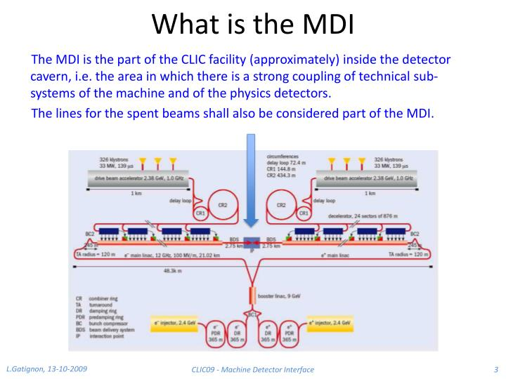 What is the mdi