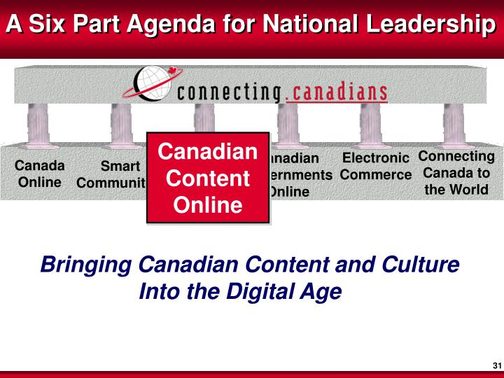A Six Part Agenda for National Leadership