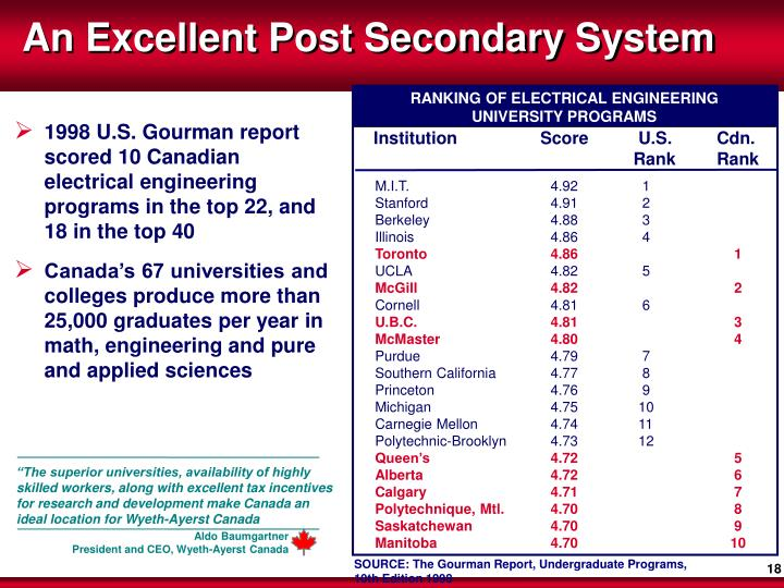 An Excellent Post Secondary System