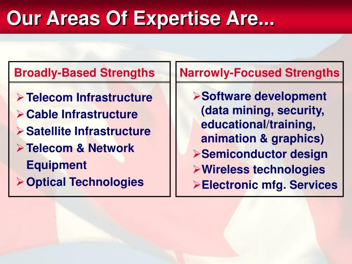 Broadly-Based Strengths