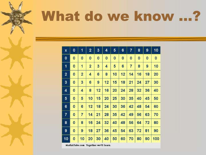 What do we know …?