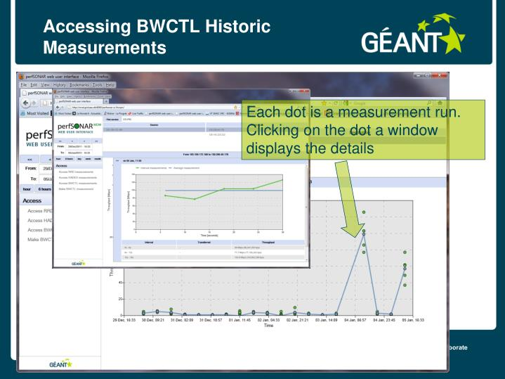 Accessing BWCTL Historic Measurements