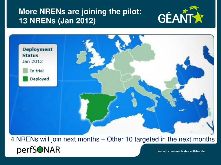 More NRENs are joining the pilot: