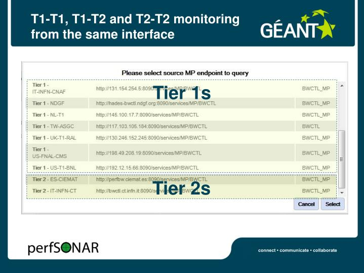 T1-T1, T1-T2 and T2-T2 monitoring from the same interface