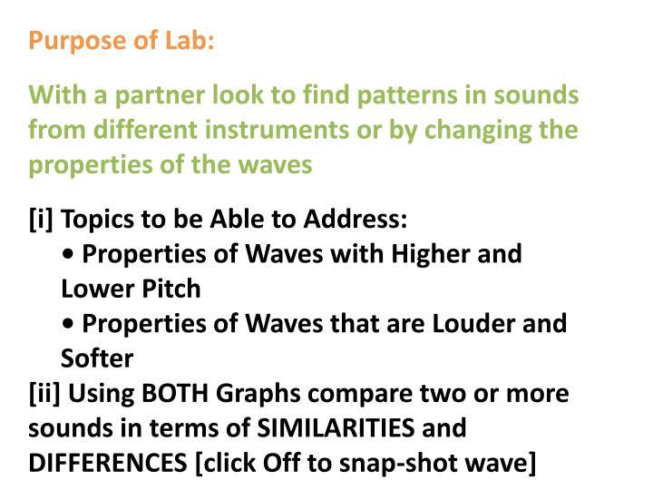 Purpose of Lab: