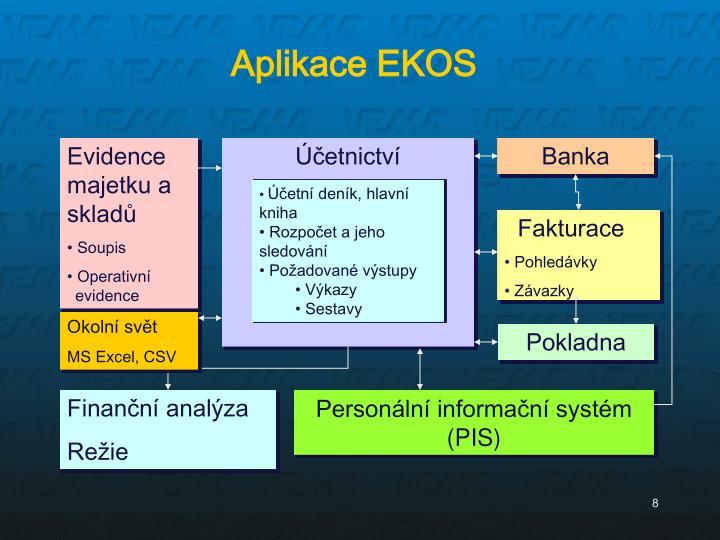 Aplikace EKOS