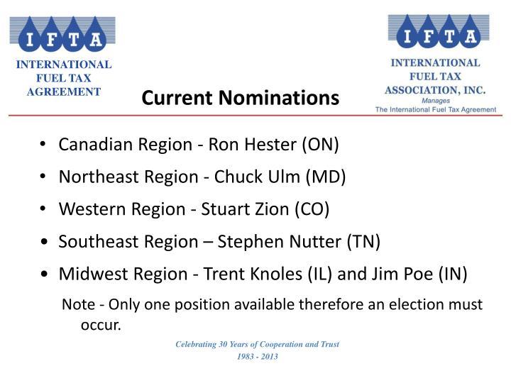 Current Nominations