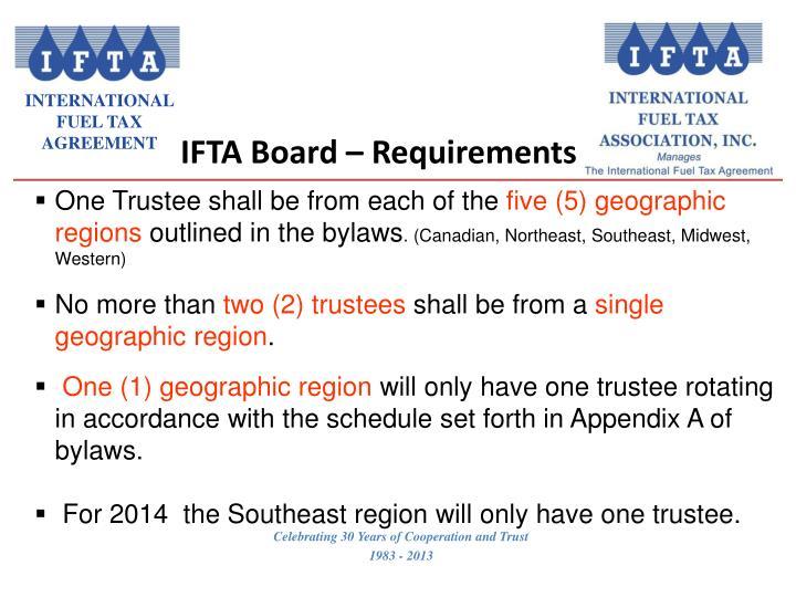 IFTA Board – Requirements