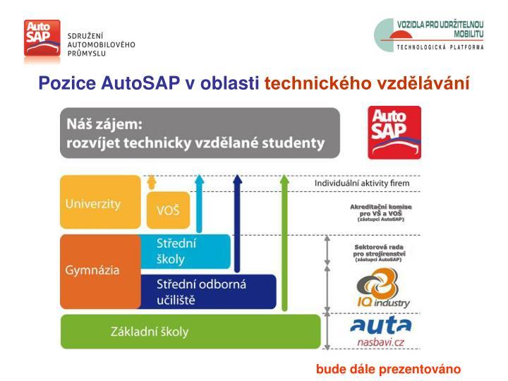 Pozice AutoSAP v oblasti