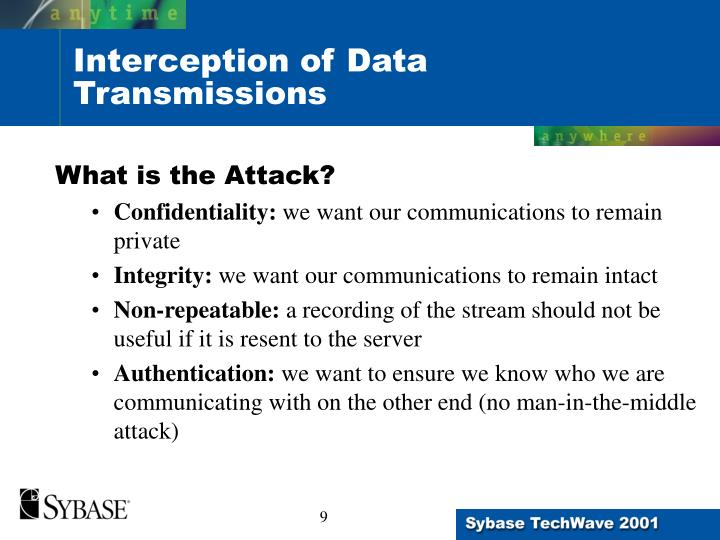 Interception of Data Transmissions
