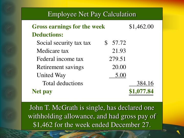 Gross earnings for the week