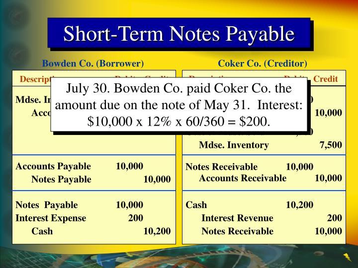 Short-Term Notes Payable