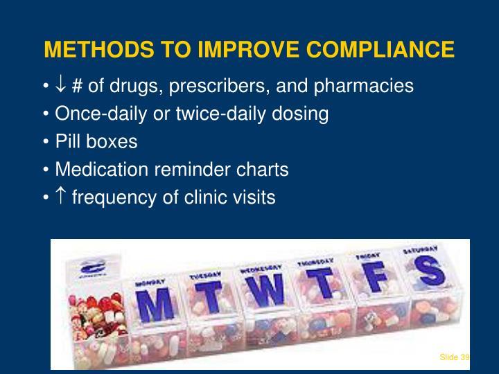 Methods to Improve Compliance