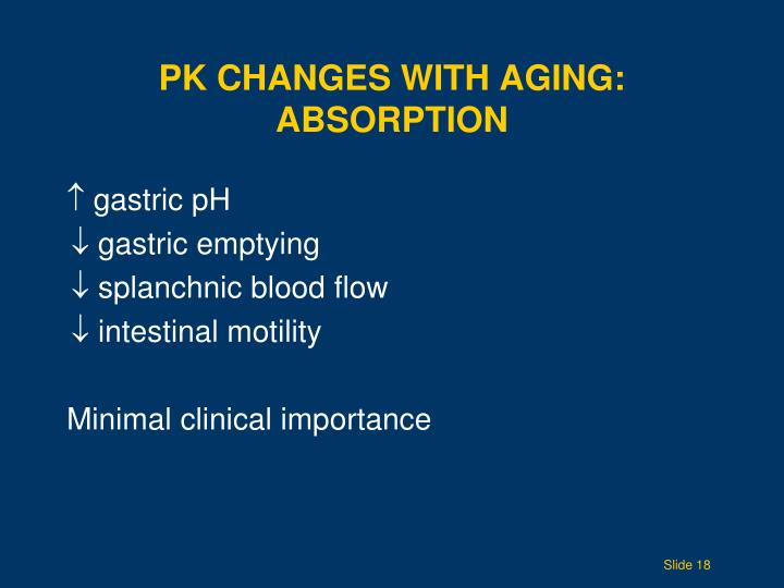 PK Changes with Aging: ABSORPTION