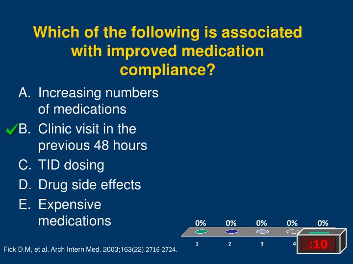 Which of the following is associated with improved medication compliance?