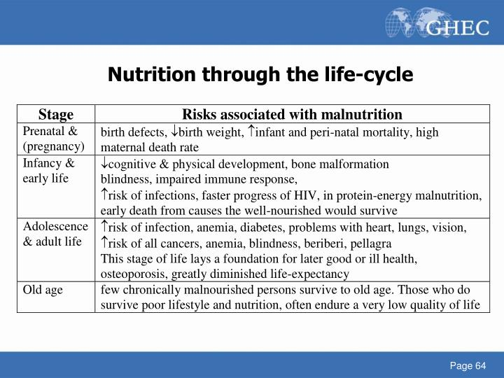 Nutrition through the life-cycle
