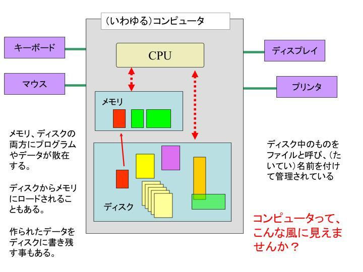 (いわゆる)コンピュータ