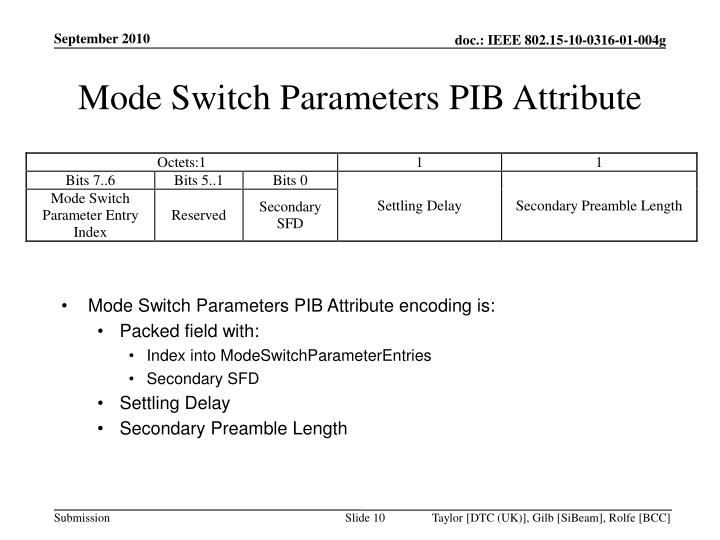 Mode Switch Parameters PIB Attribute