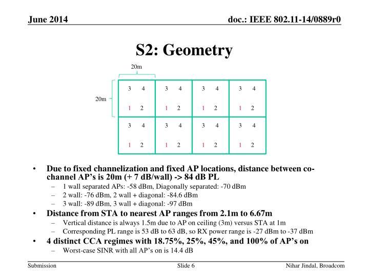 S2: Geometry