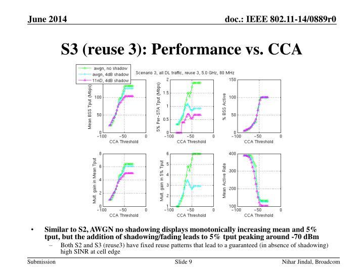 S3 (reuse 3): Performance vs. CCA
