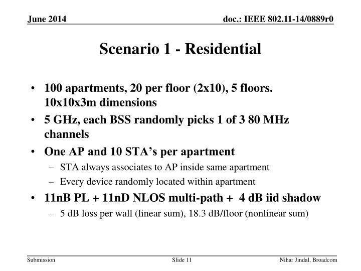 Scenario 1 - Residential