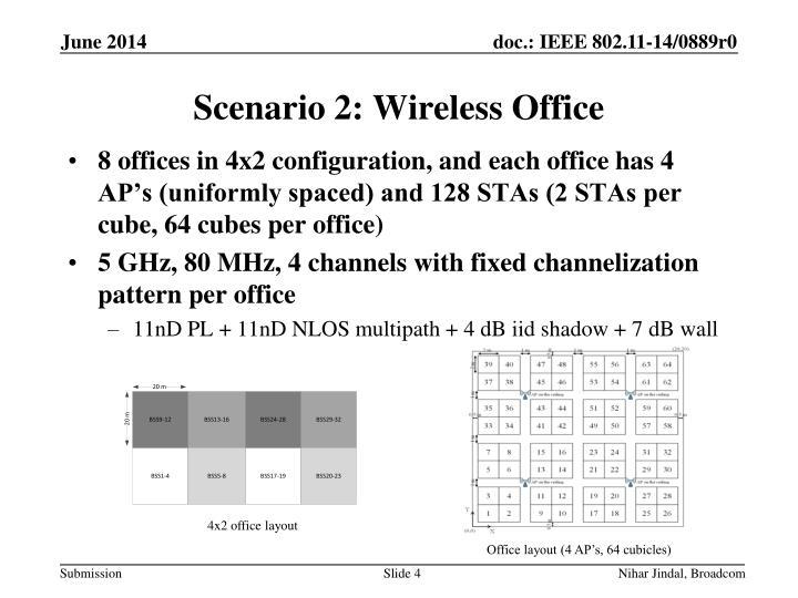 Scenario 2: Wireless Office