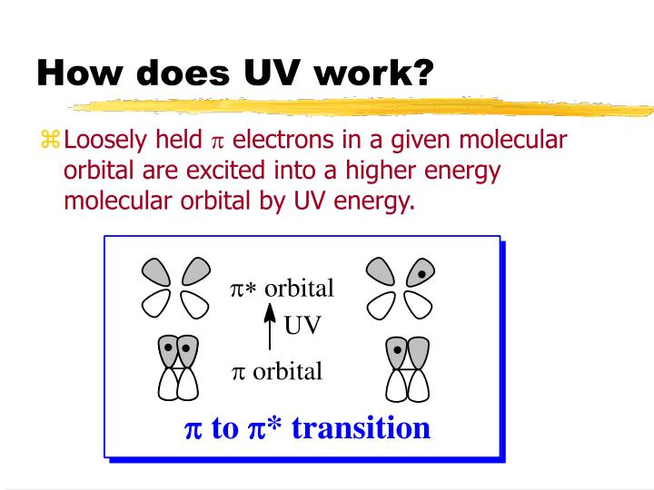 How does UV work?