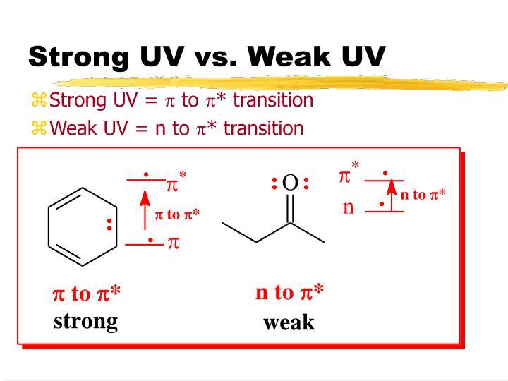 Strong UV vs. Weak UV