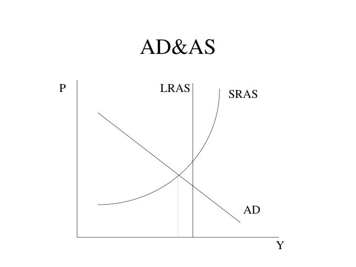 AD&AS