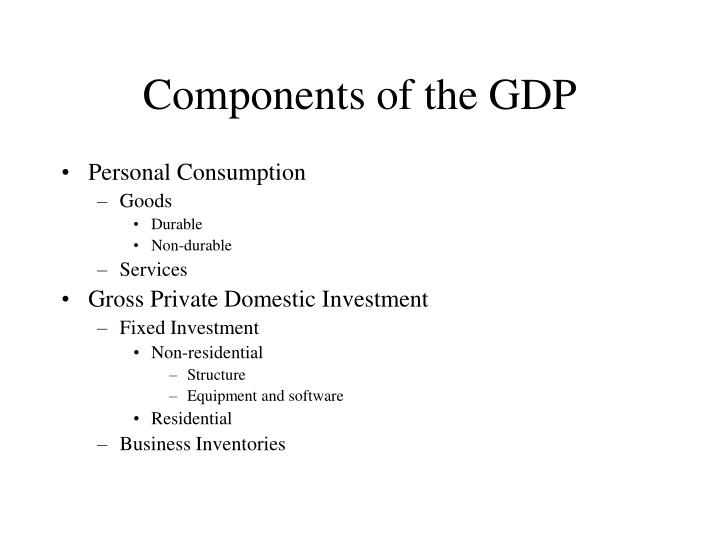 Components of the GDP