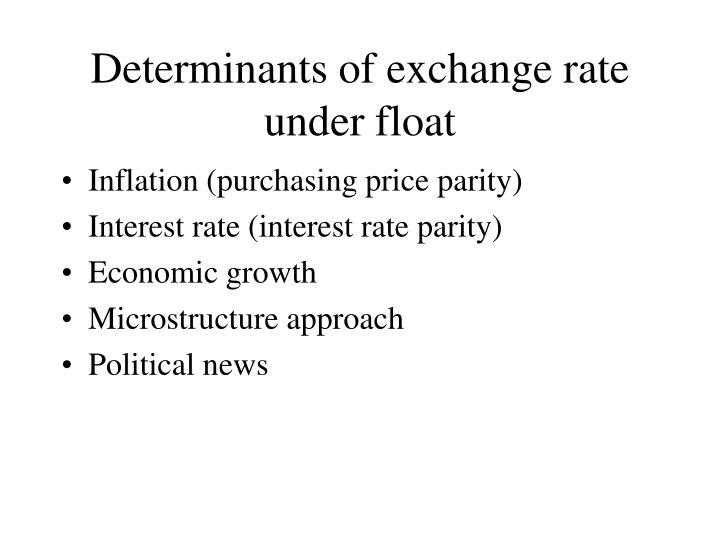 Determinants of exchange rate under float