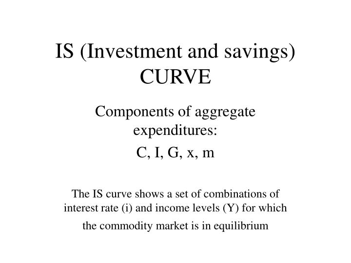 IS (Investment and savings) CURVE