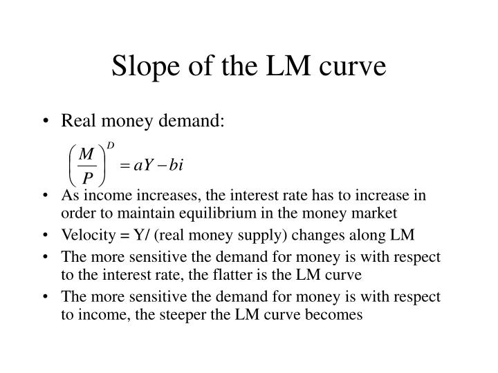 Slope of the LM curve