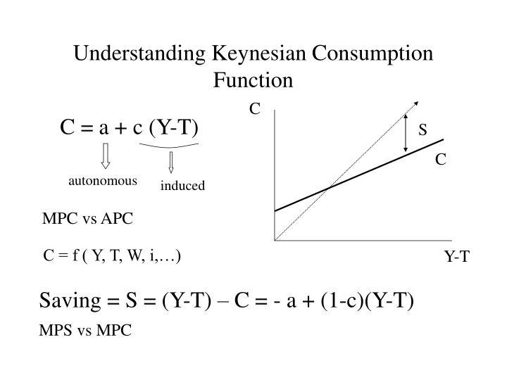 Understanding Keynesian Consumption Function