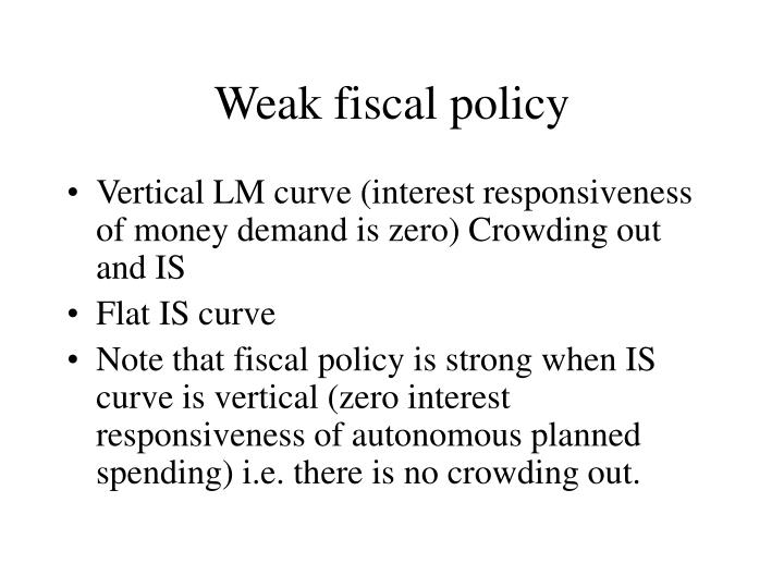 Weak fiscal policy