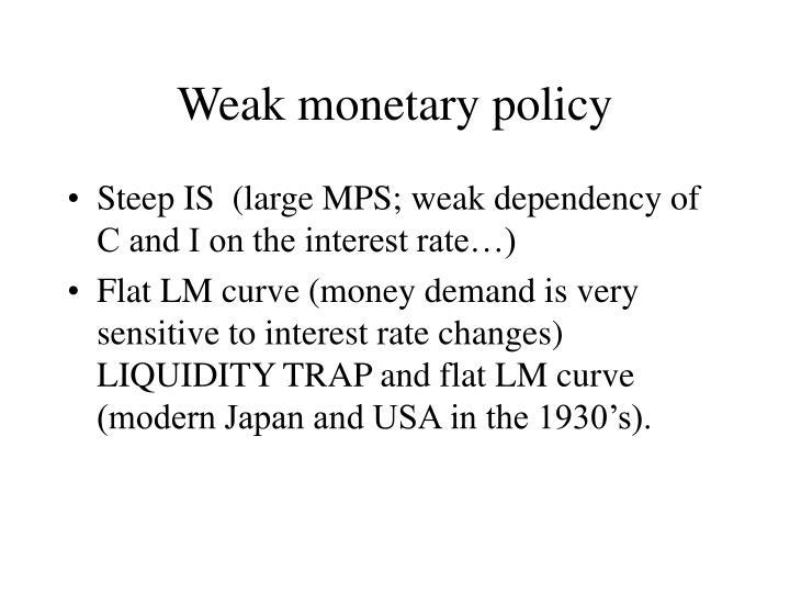 Weak monetary policy