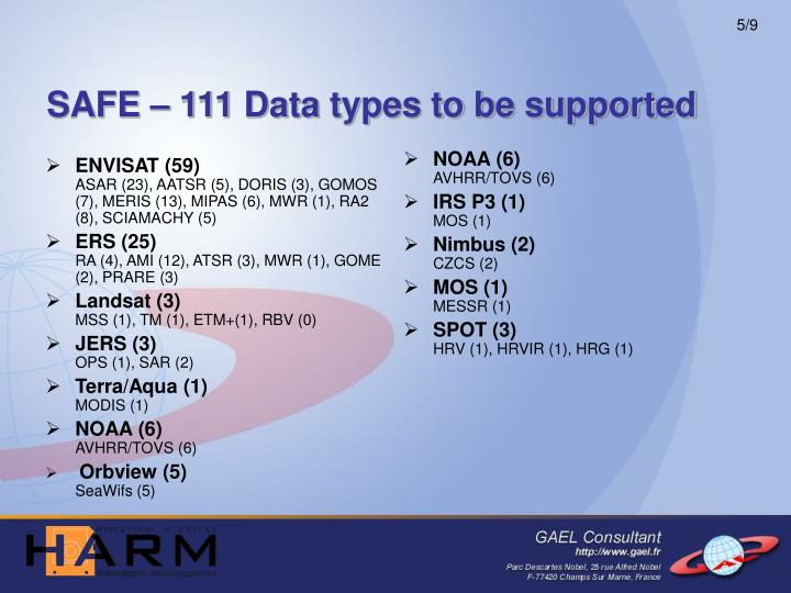 SAFE – 111 Data types to be supported