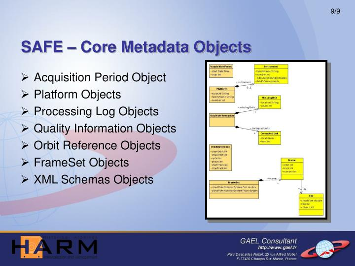 SAFE – Core Metadata Objects