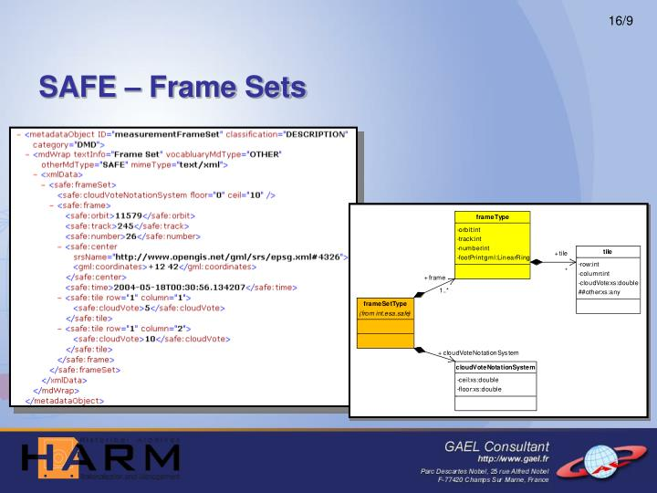 SAFE – Frame Sets