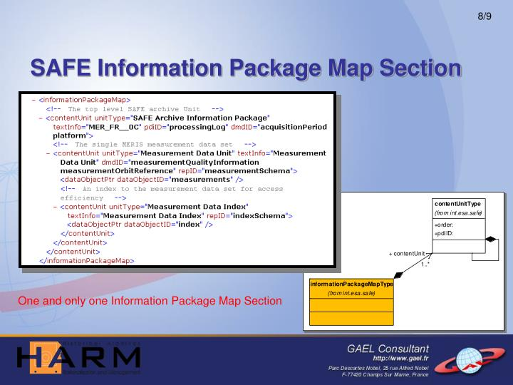 SAFE Information Package Map Section