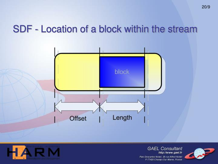 SDF - Location of a block within the stream